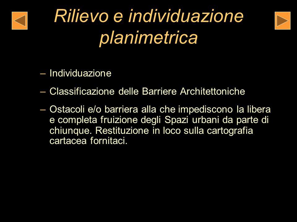 Rilievo e individuazione planimetrica –Individuazione –Classificazione delle Barriere Architettoniche –Ostacoli e/o barriera alla che impediscono la libera e completa fruizione degli Spazi urbani da parte di chiunque.