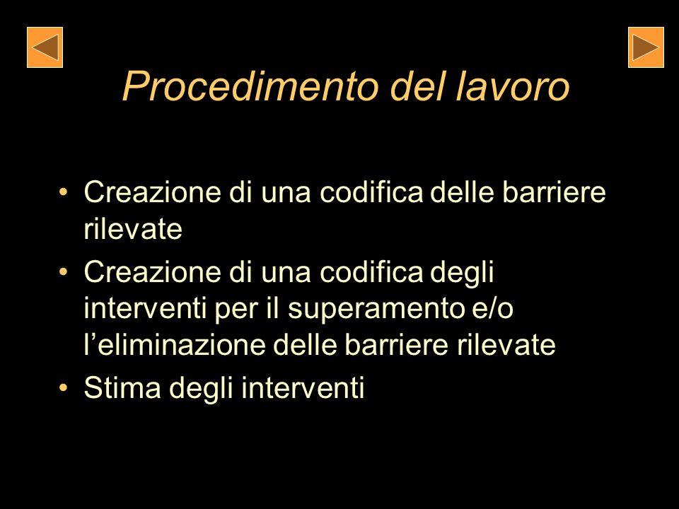 Procedimento del lavoro Creazione di una codifica delle barriere rilevate Creazione di una codifica degli interventi per il superamento e/o leliminazione delle barriere rilevate Stima degli interventi