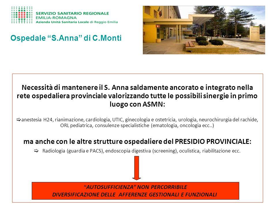 Ospedale S.Anna di C.Monti Necessità di mantenere il S.