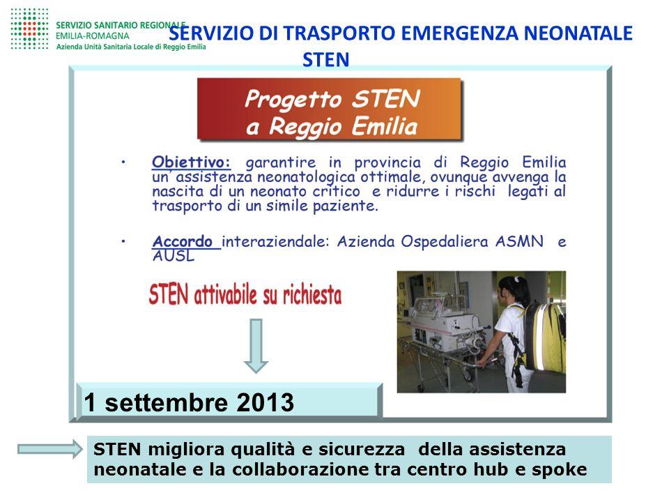1 settembre 2013 STEN migliora qualità e sicurezza della assistenza neonatale e la collaborazione tra centro hub e spoke SERVIZIO DI TRASPORTO EMERGENZA NEONATALE STEN