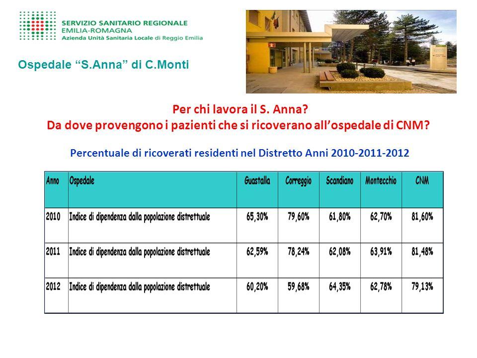 Ospedale S.Anna di C.Monti Grazie per lattenzione 30 ottobre 2013