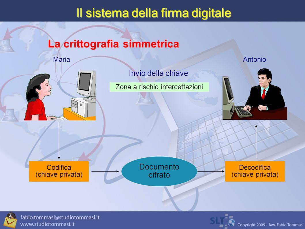 Il sistema della firma digitale La crittografia simmetrica Codifica (chiave privata) Decodifica (chiave privata) MariaAntonio Zona a rischio intercettazioni Invio della chiave Documento cifrato