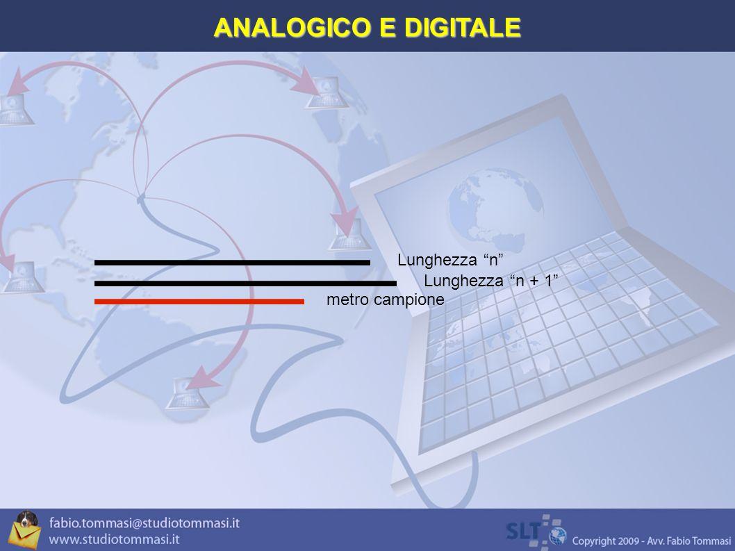 metro campione Lunghezza n Lunghezza n + 1 ANALOGICO E DIGITALE