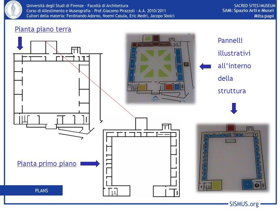 SAM: Spazio Arti e Musei Mita papi Pianta piano terra Pianta primo piano Pannelli illustrativi allinterno della struttura