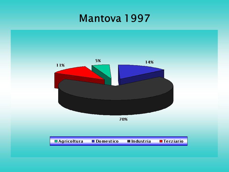 Mantova 1997