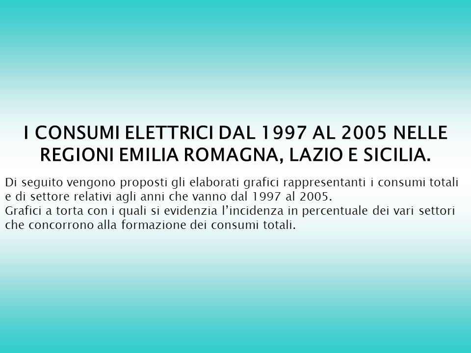 I CONSUMI ELETTRICI DAL 1997 AL 2005 NELLE REGIONI EMILIA ROMAGNA, LAZIO E SICILIA.