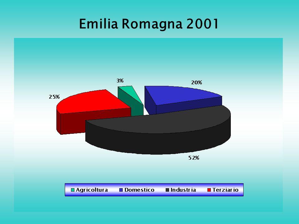 Emilia Romagna 2001