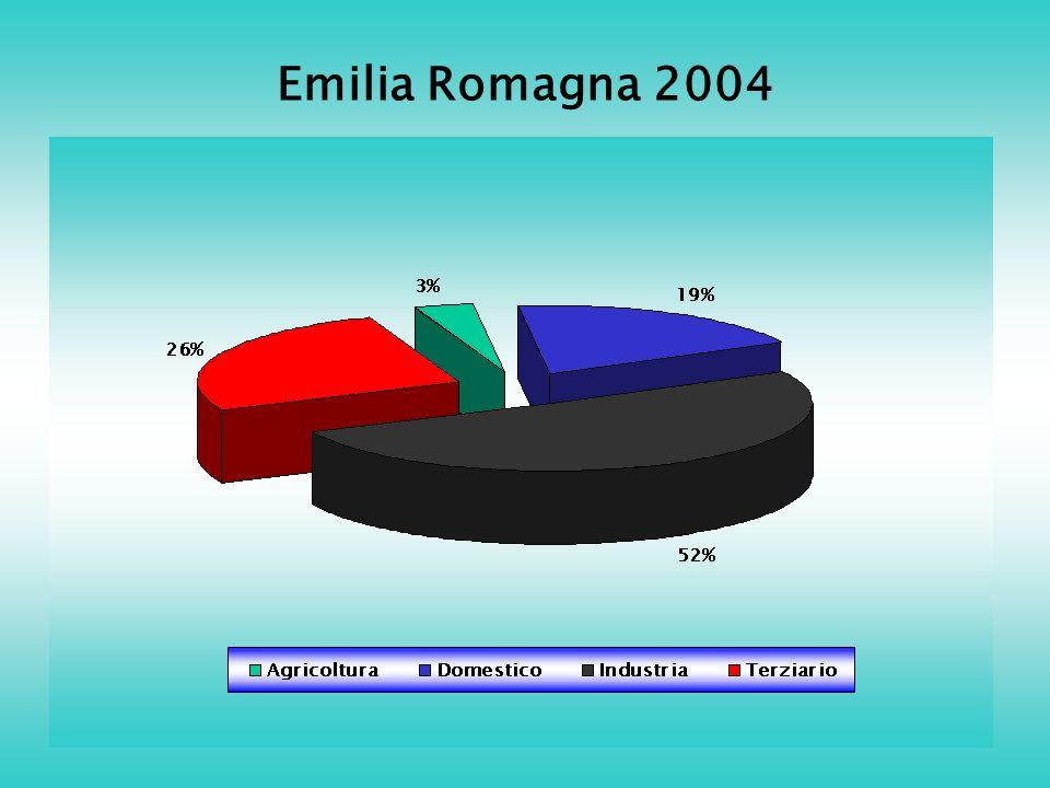 Emilia Romagna 2004
