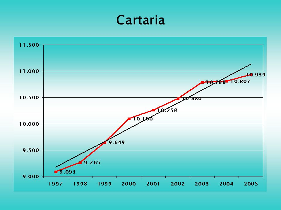 Cartaria