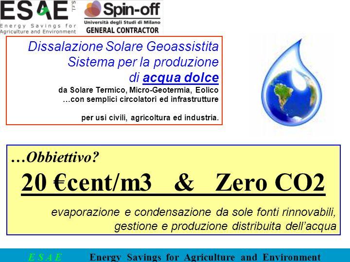 E S A E Energy Savings for Agriculture and Environment …Obbiettivo? 20 cent/m3 & Zero CO2 evaporazione e condensazione da sole fonti rinnovabili, gest