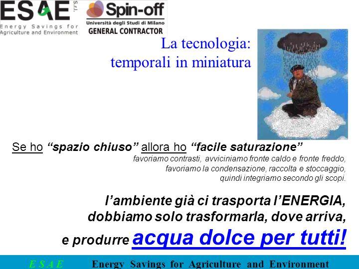 E S A E Energy Savings for Agriculture and Environment Se ho spazio chiuso allora ho facile saturazione favoriamo contrasti, avviciniamo fronte caldo