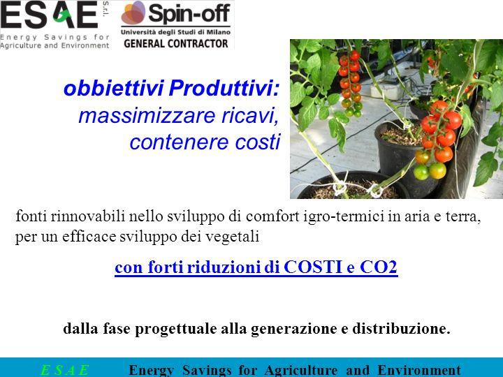 E S A E Energy Savings for Agriculture and Environment fonti rinnovabili nello sviluppo di comfort igro-termici in aria e terra, per un efficace svilu
