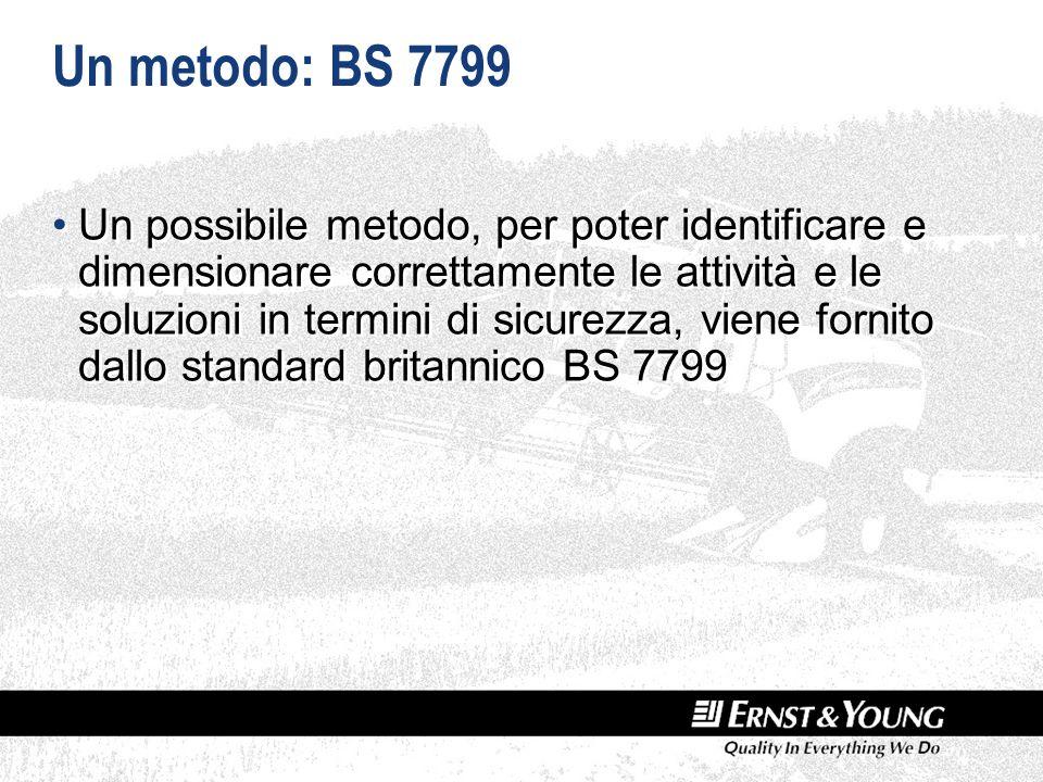 Un metodo: BS 7799 Un possibile metodo, per poter identificare e dimensionare correttamente le attività e le soluzioni in termini di sicurezza, viene fornito dallo standard britannico BS 7799
