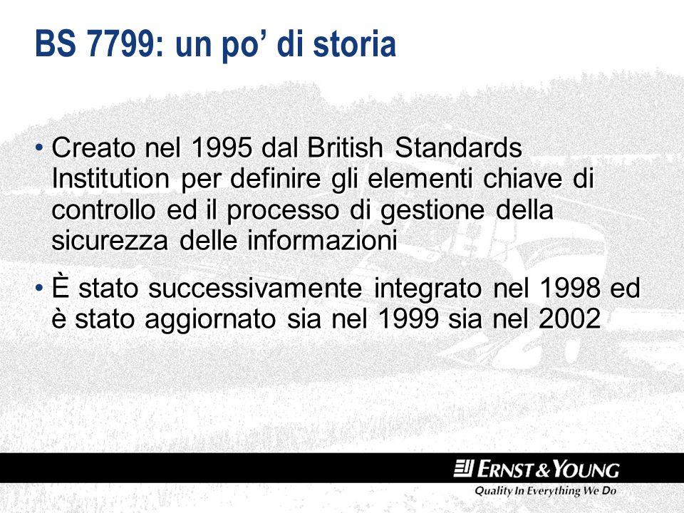BS 7799: un po di storia Creato nel 1995 dal British Standards Institution per definire gli elementi chiave di controllo ed il processo di gestione della sicurezza delle informazioni È stato successivamente integrato nel 1998 ed è stato aggiornato sia nel 1999 sia nel 2002 Creato nel 1995 dal British Standards Institution per definire gli elementi chiave di controllo ed il processo di gestione della sicurezza delle informazioni È stato successivamente integrato nel 1998 ed è stato aggiornato sia nel 1999 sia nel 2002