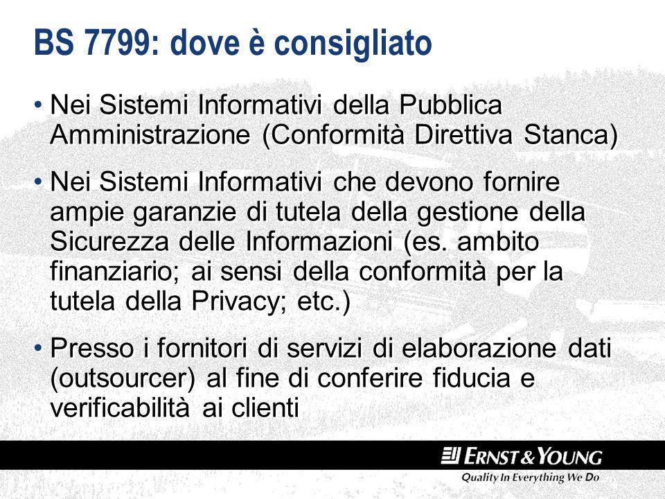 BS 7799: dove è consigliato Nei Sistemi Informativi della Pubblica Amministrazione (Conformità Direttiva Stanca) Nei Sistemi Informativi che devono fornire ampie garanzie di tutela della gestione della Sicurezza delle Informazioni (es.