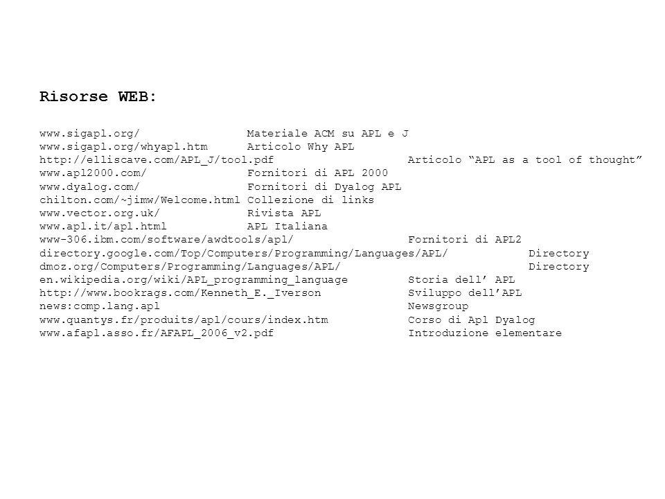 Risorse WEB: www.sigapl.org/ Materiale ACM su APL e J www.sigapl.org/whyapl.htm Articolo Why APL http://elliscave.com/APL_J/tool.pdf Articolo APL as a