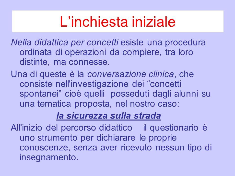 Linchiesta iniziale Nella didattica per concetti esiste una procedura ordinata di operazioni da compiere, tra loro distinte, ma connesse.