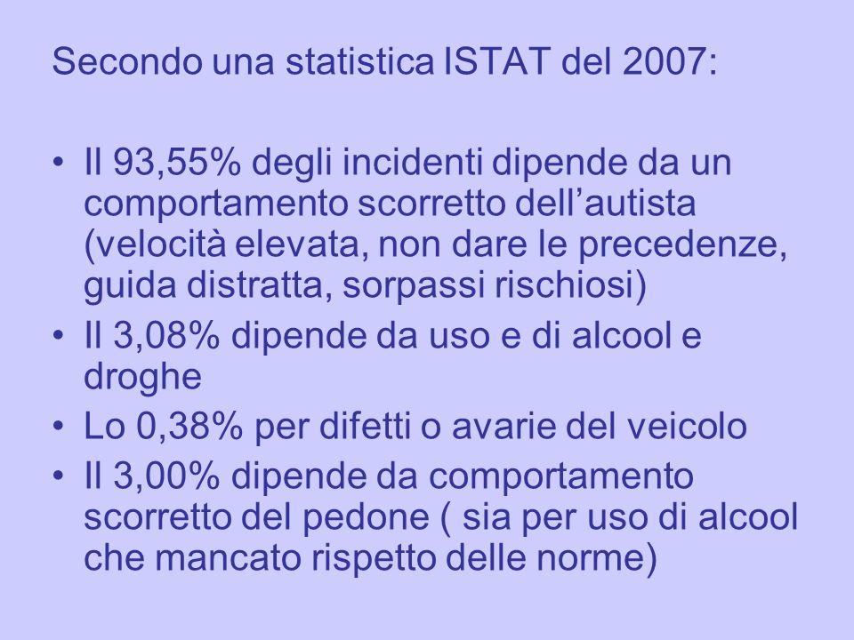Secondo una statistica ISTAT del 2007: Il 93,55% degli incidenti dipende da un comportamento scorretto dellautista (velocità elevata, non dare le prec