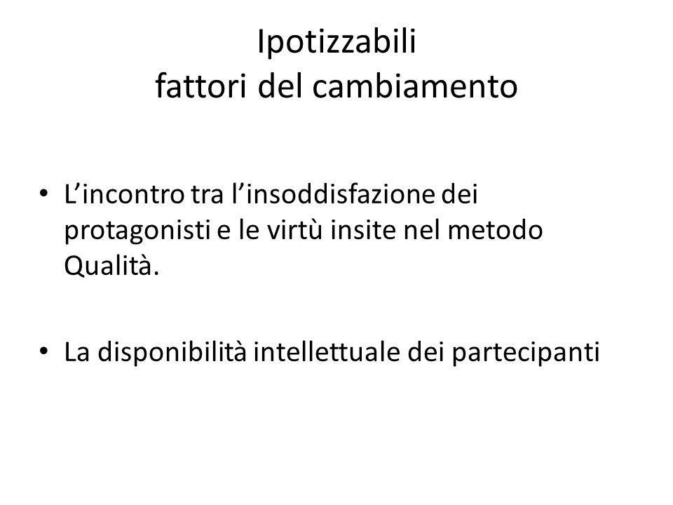 Ipotizzabili fattori del cambiamento Lincontro tra linsoddisfazione dei protagonisti e le virtù insite nel metodo Qualità.