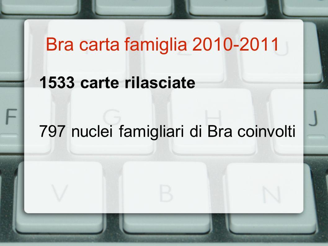 Bra carta famiglia 2010-2011 1533 carte rilasciate 797 nuclei famigliari di Bra coinvolti