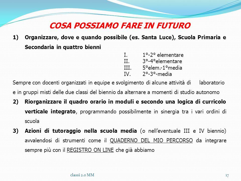 classi 2.0 MM17 COSA POSSIAMO FARE IN FUTURO 1)Organizzare, dove e quando possibile (es. Santa Luce), Scuola Primaria e Secondaria in quattro bienni I