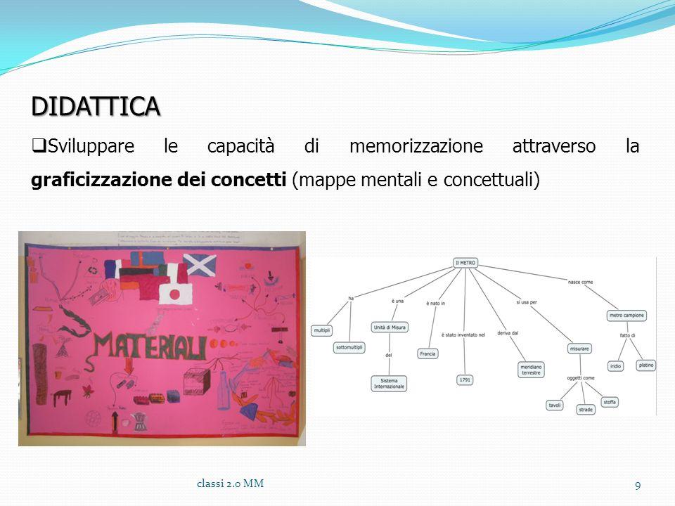 classi 2.0 MM9 DIDATTICA Sviluppare le capacità di memorizzazione attraverso la graficizzazione dei concetti (mappe mentali e concettuali)