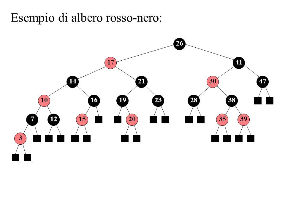 26 1741 4730 38 3539 28 21 2319 20 14 16 1215 10 7 3 Esempio di albero rosso-nero: