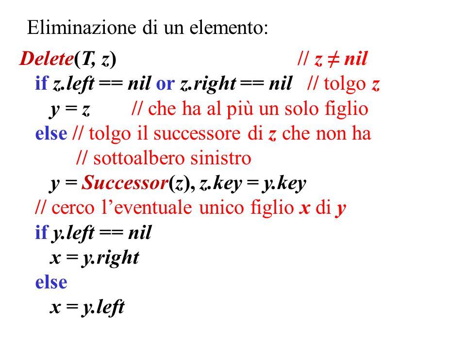 Eliminazione di un elemento: Delete(T, z) // z nil if z.left == nil or z.right == nil // tolgo z y = z // che ha al più un solo figlio else // tolgo i