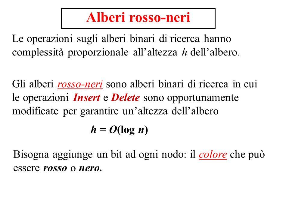 Oltre ad essere alberi binari di ricerca, gli alberi rosso-neri soddisfano le proprietà: 1.ogni nodo è o rosso o nero; 2.la radice è nera; 3.le foglie (nil) sono tutte nere; 4.i figli di un nodo rosso sono entrambi neri; 5.per ogni nodo x i cammini da x alle foglie sue discendenti contengono tutti lo stesso numero bh(x) di nodi neri: laltezza nera di x; Notare che il nodo x non viene contato in bh(x) anche se è nero.