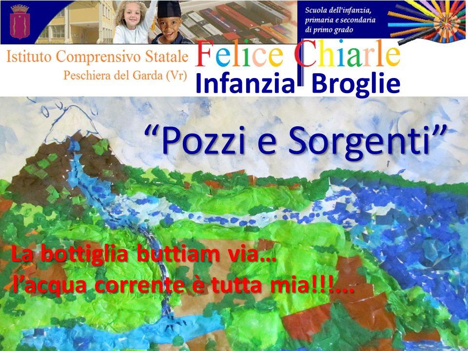 Obiettivo Infanzia Broglie sensibilizzare le istituzioni, le famiglie e i bambini allutilizzo dellacqua dellacquedotto Lacqua è una risorsa e deve essere salvaguardata e protetta.