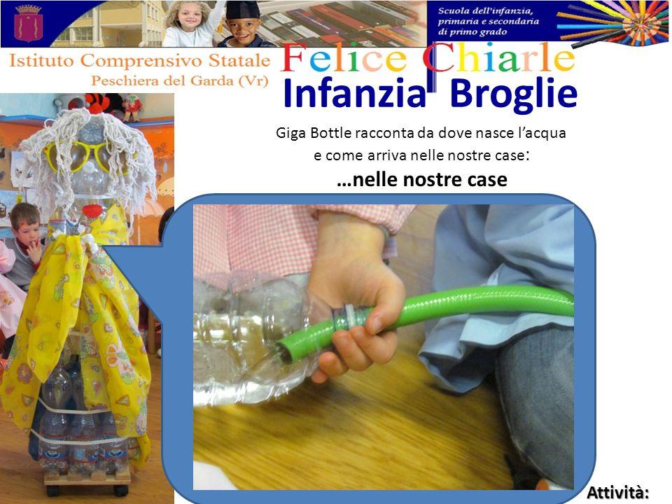 Giga Bottle racconta da dove nasce lacqua e come arriva nelle nostre case : …nelle nostre case Infanzia Broglie Attività: