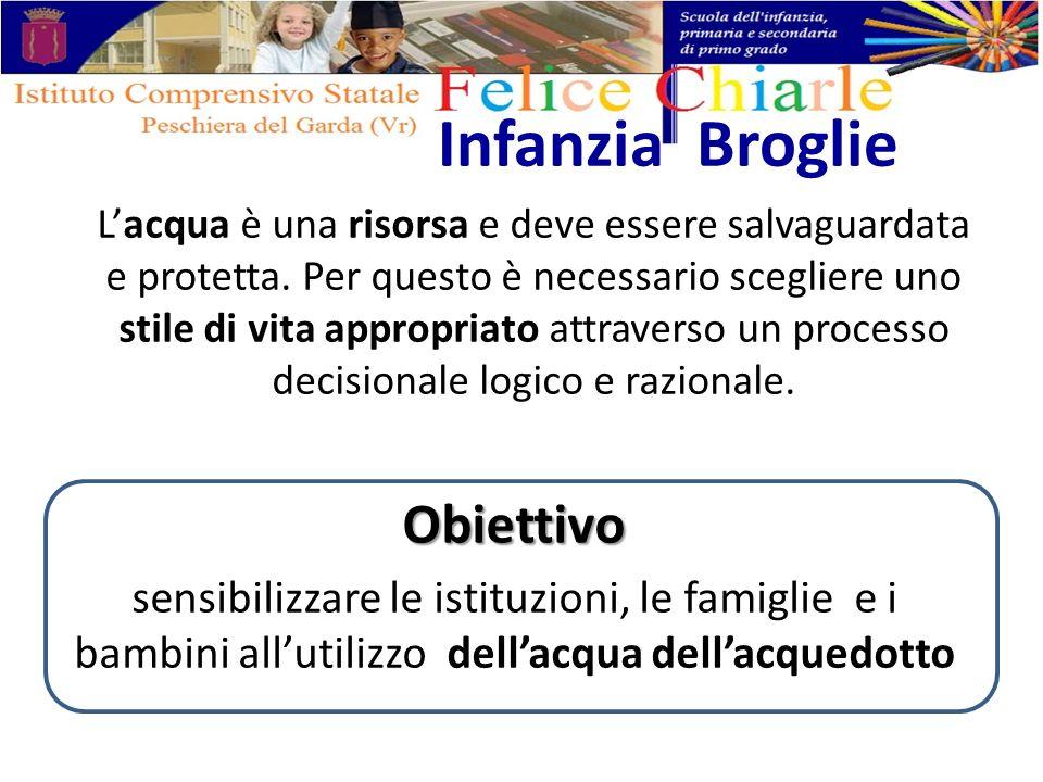 Obiettivo Infanzia Broglie sensibilizzare le istituzioni, le famiglie e i bambini allutilizzo dellacqua dellacquedotto Lacqua è una risorsa e deve ess