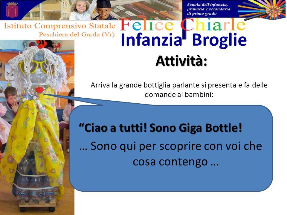 Attività: Infanzia Broglie Ciao a tutti! Sono Giga Bottle! … Sono qui per scoprire con voi che cosa contengo … Arriva la grande bottiglia parlante si