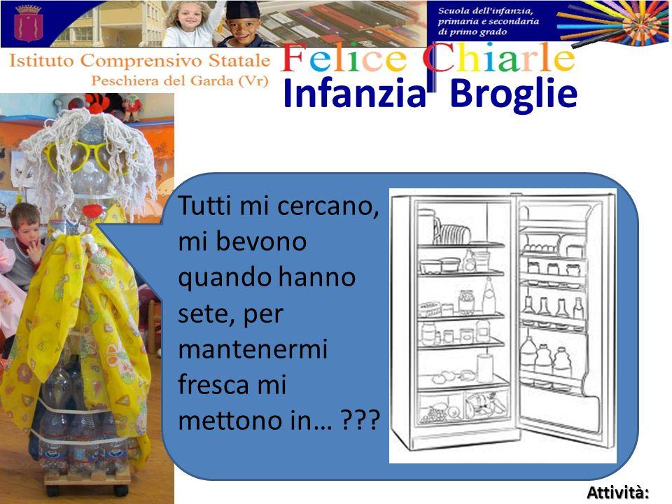 Infanzia Broglie Vi ricordo che il mio contenuto proviene da una pozzo Il mio contenuto si sa trasformare … provate a pensare come, vi lascio alcuni oggetti per fare le vostre ricerche.....