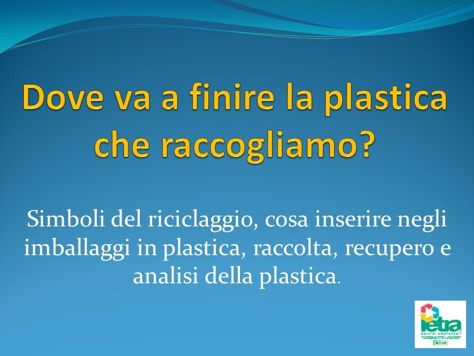 Simboli del riciclaggio, cosa inserire negli imballaggi in plastica, raccolta, recupero e analisi della plastica.