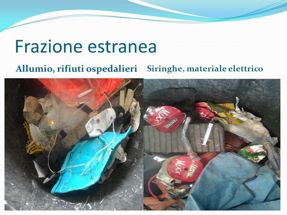 Frazione estranea Allumio, rifiuti ospedalieri Siringhe, materiale elettrico