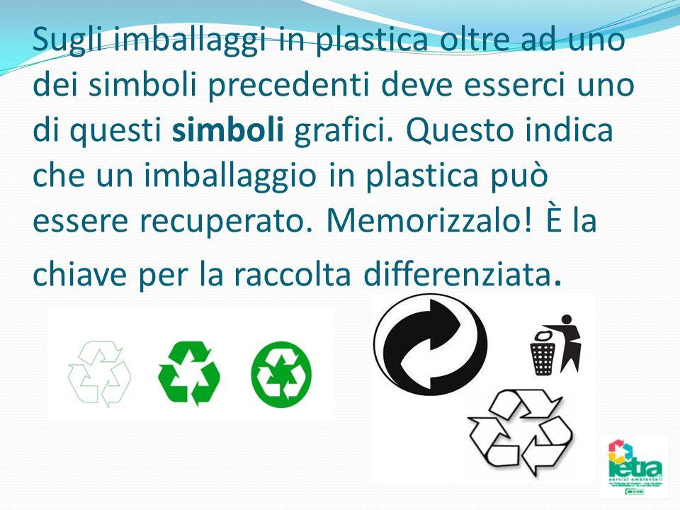 Sugli imballaggi in plastica oltre ad uno dei simboli precedenti deve esserci uno di questi simboli grafici. Questo indica che un imballaggio in plast