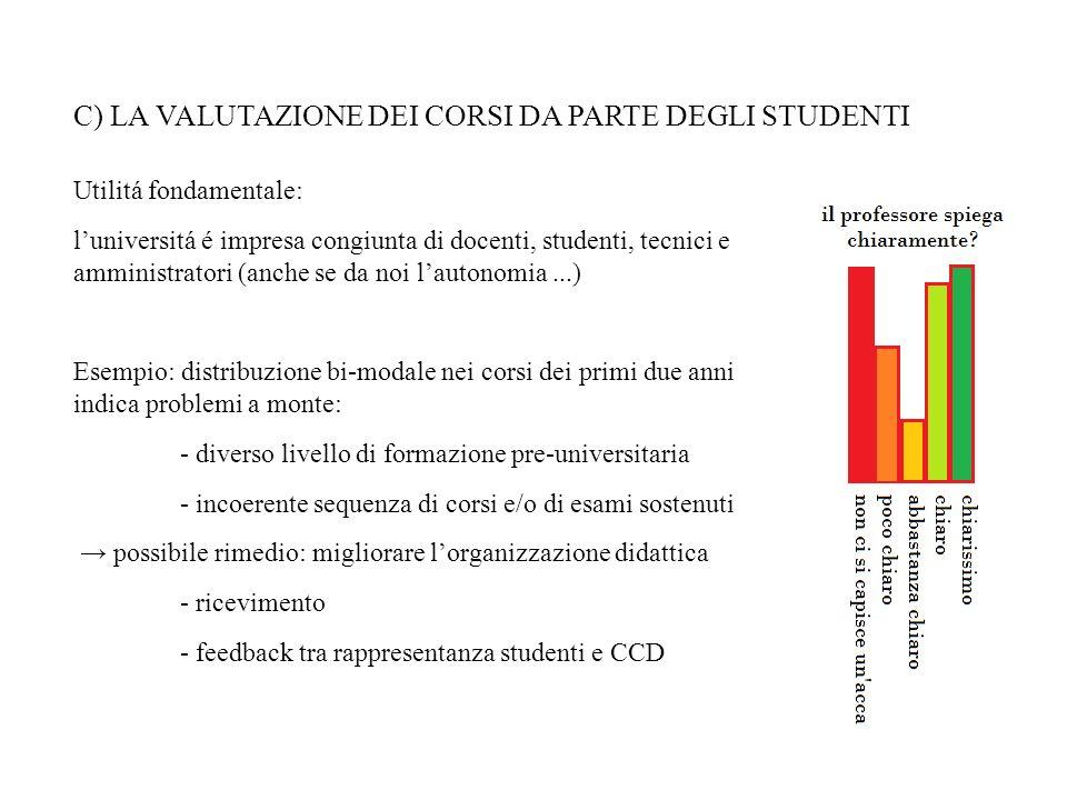 C) LA VALUTAZIONE DEI CORSI DA PARTE DEGLI STUDENTI Utilitá fondamentale: luniversitá é impresa congiunta di docenti, studenti, tecnici e amministrato