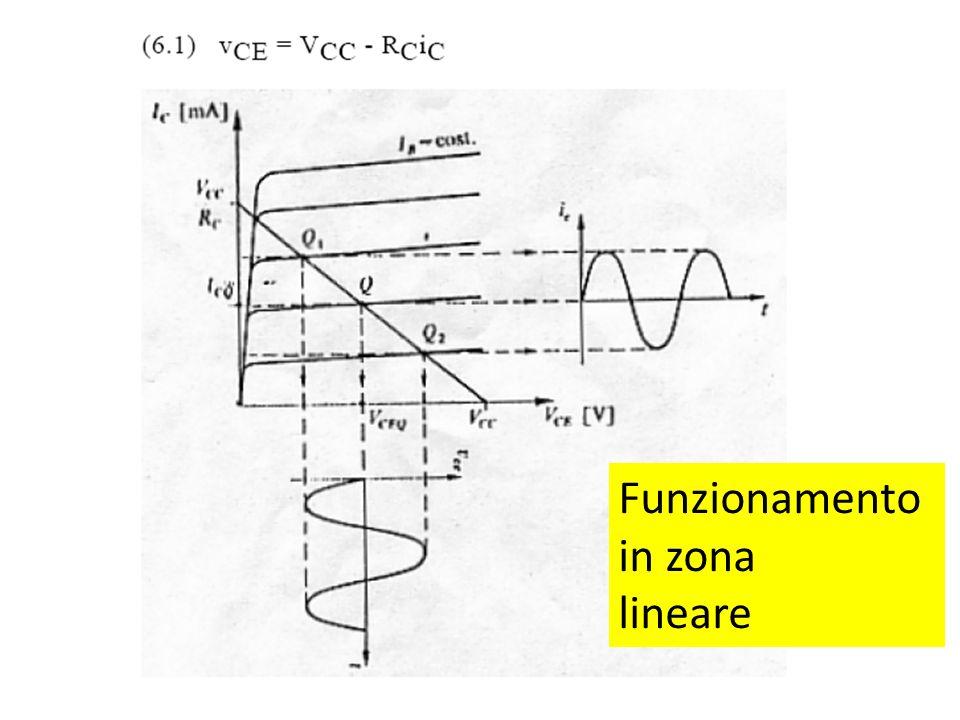Funzionamento in zona lineare