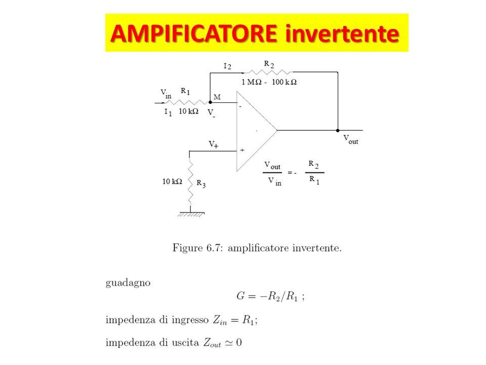 AMPIFICATORE invertente