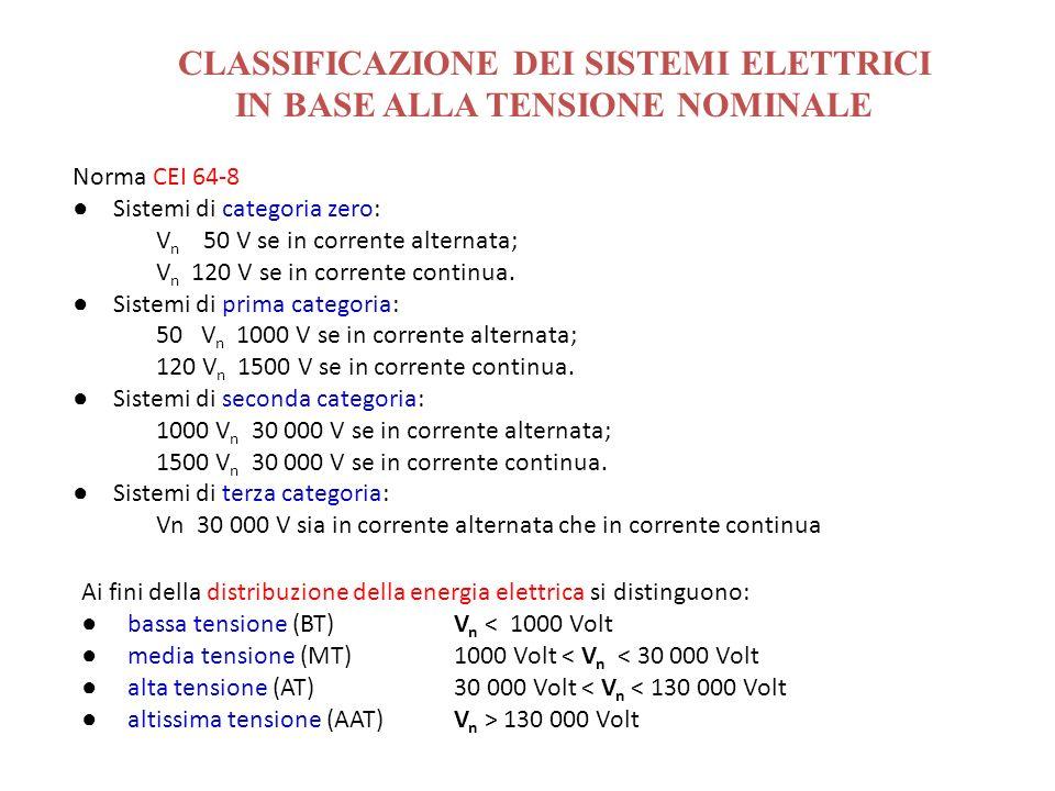 CLASSIFICAZIONE DEI SISTEMI ELETTRICI IN BASE ALLA TENSIONE NOMINALE Norma CEI 64-8 Sistemi di categoria zero: V n 50 V se in corrente alternata; V n
