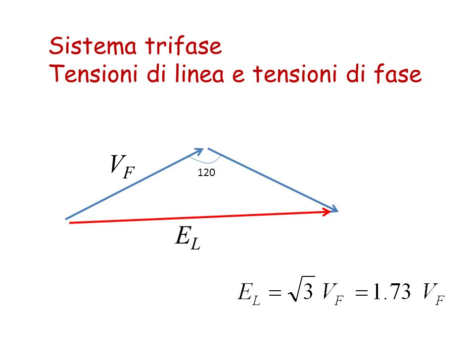 Tensioni di linea e tensioni di fase VFVF ELEL 120