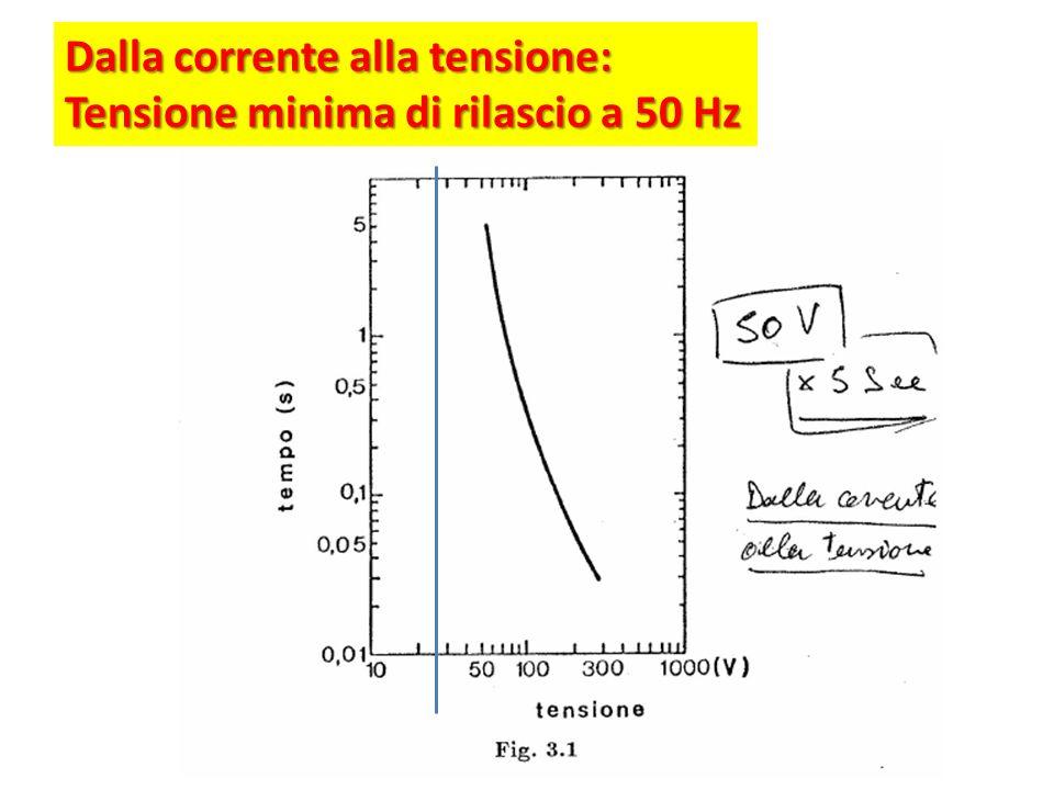 Dalla corrente alla tensione: Tensione minima di rilascio a 50 Hz
