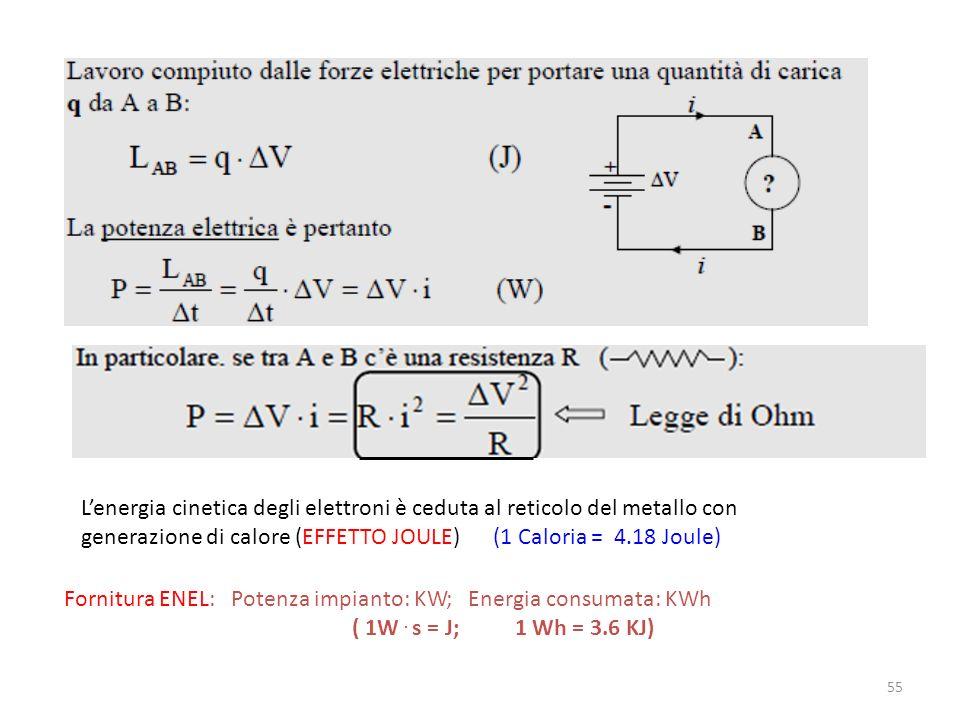 Lenergia cinetica degli elettroni è ceduta al reticolo del metallo con generazione di calore (EFFETTO JOULE) (1 Caloria = 4.18 Joule) Fornitura ENEL: