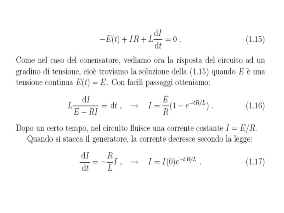Applicando le leggi dei circuiti elettrici a 1 e 2 si ha Se nellavvolgimento primario circola una corrente I 1, si manifesta nel secondario una f.e.m.