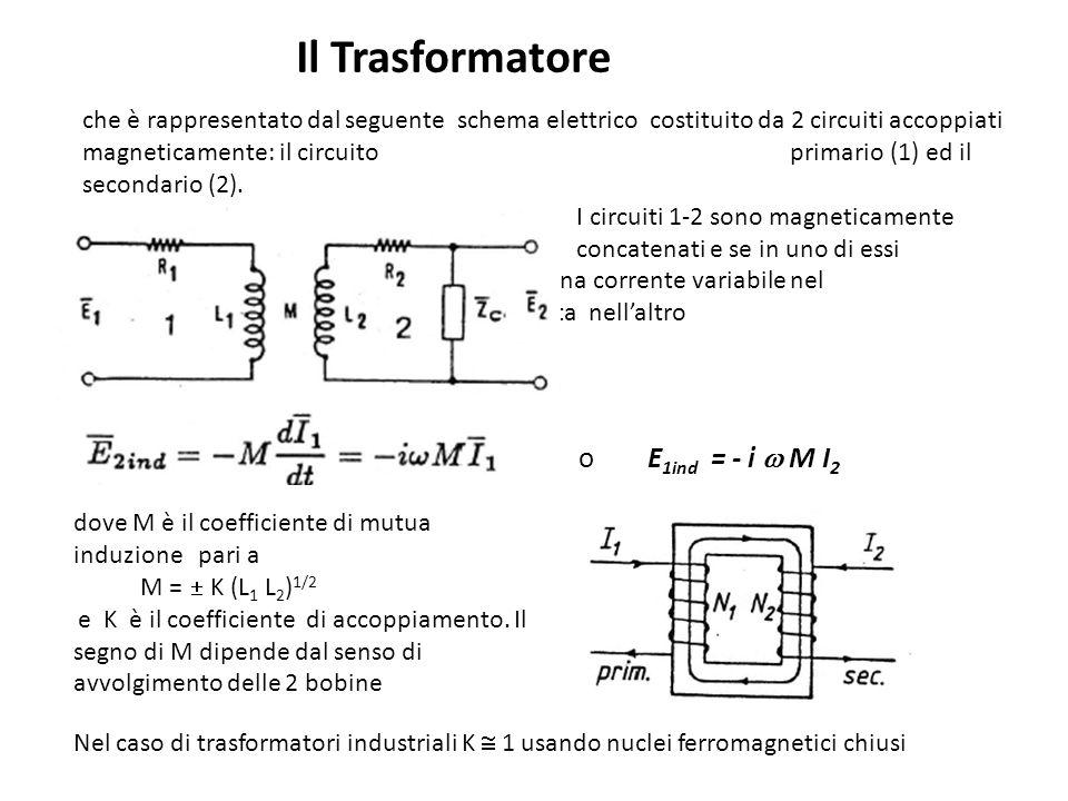che è rappresentato dal seguente schema elettrico costituito da 2 circuiti accoppiati magneticamente: il circuito primario (1) ed il secondario (2). I