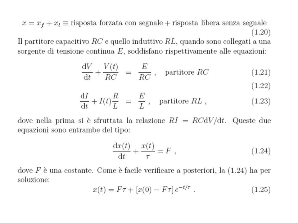 Se I 2 = 0 (secondario aperto o trasformatore a vuoto) Riferendosi al caso di un trasformatore con nucleo ferromagnetico chiuso (K = 1) ricordando che L è proporzionale al quadrato del numero di spire Si ha Questa formula mostra che il rapporto fra le tensioni ai capi del trasformatore a vuoto è indipendente dalla frequenza.