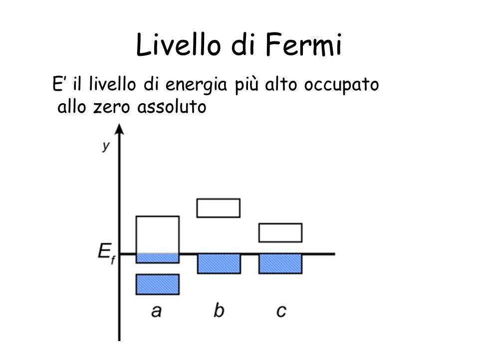 Livello di Fermi E il livello di energia più alto occupato allo zero assoluto