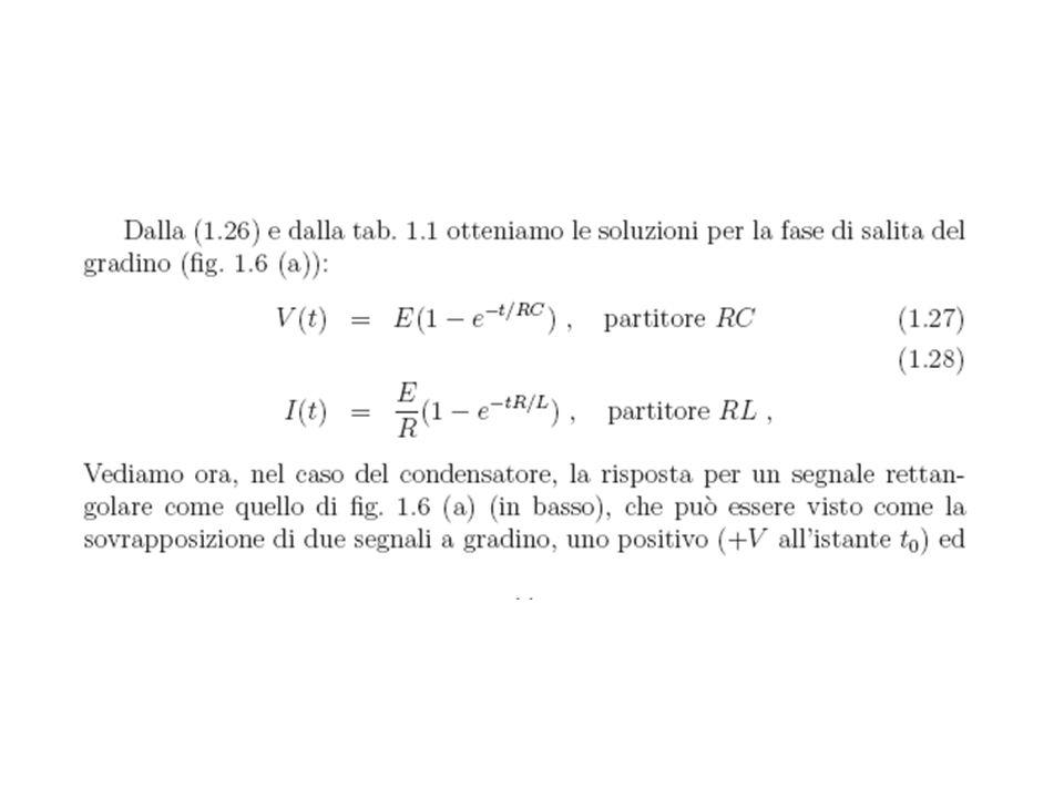 Notazione generale Smorzamento Pulsazione di risonanza NOTA: s 1 ed s 2 <0 !!