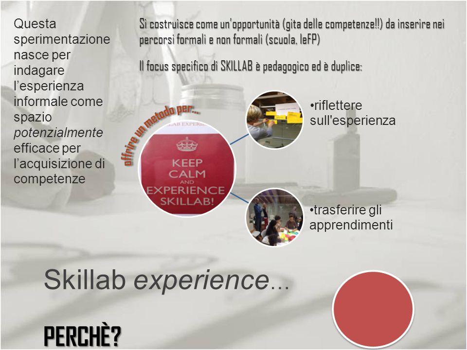 1°: lavorare fuori contesto formale COME.Skillab experience … COME.